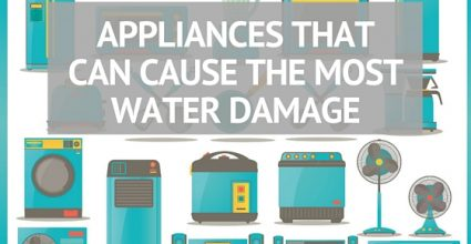 appliances that cause water damage